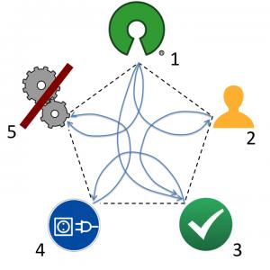 paradigm5_figure